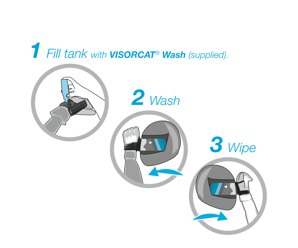 1. Fill Tank with Visorcat Wash, 2. Wash, 3. Wipe