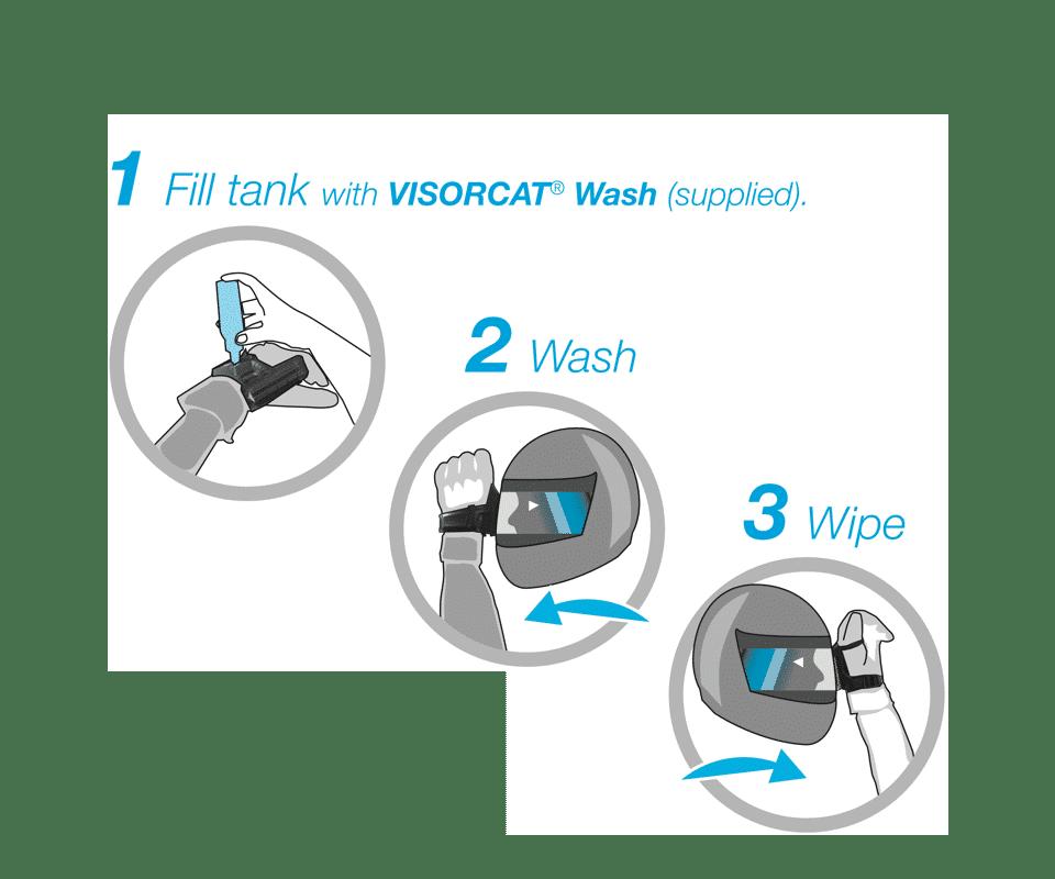 1. Fill Tank with Visorcat Wash, 2. Wash, 3. Wipe